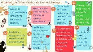 Método de Conan Doyle e Sherlock Holmes